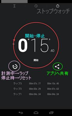 Nexus7ストップウォッチ