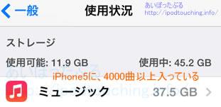iPhone5ミュージック使用状況
