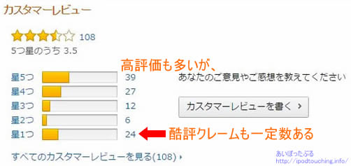 互換インクのAmazonでの評価と星の数