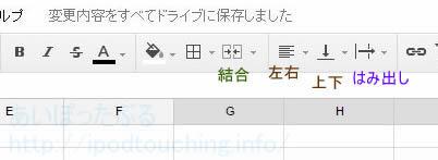 Googleスプレッドシートの上部ツールバー
