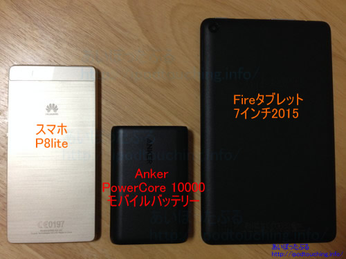 Anker PowerCore 10000大きさ比較