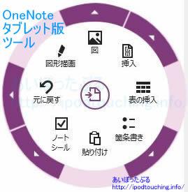 OneNoteアプリの花びらツール