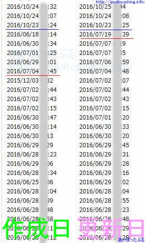 Evernoteノート作成日と更新日の並び2016年