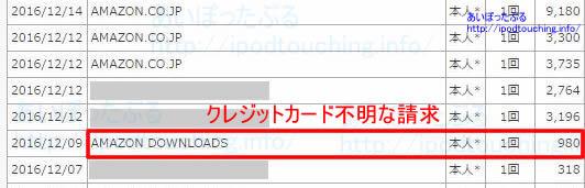 クレジットカード不明な請求AMAZON DOWNLOADS 980円