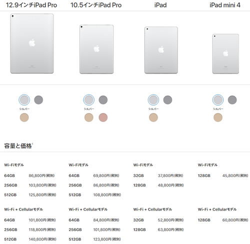 iPad比較Apple