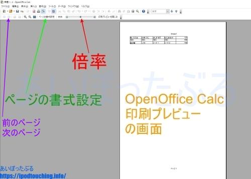 Openoffice Calcの印刷プレビュー画面